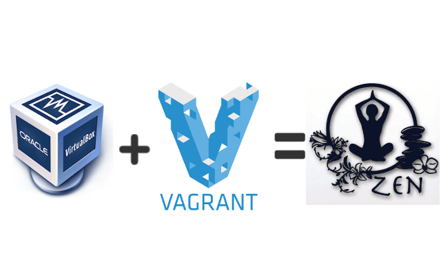 Your Own Vagrant Box in 7 Steps